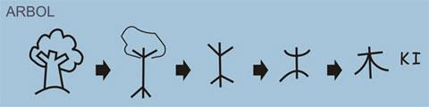 kanji-arbol.jpg