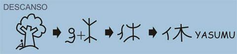 kanji-descanzo.jpg