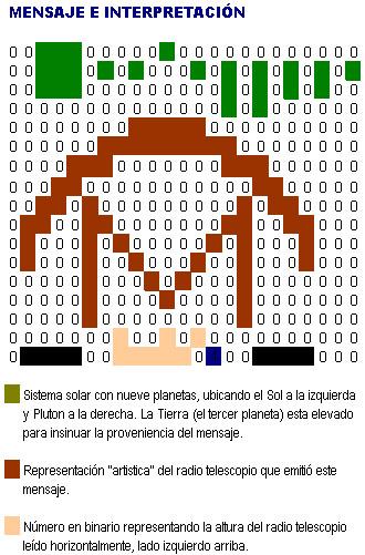 Arecibo S06