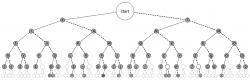 Morse Code Tree3