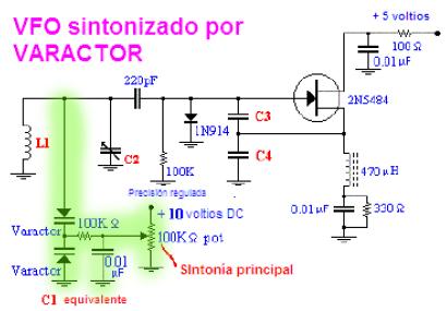 convaractor2