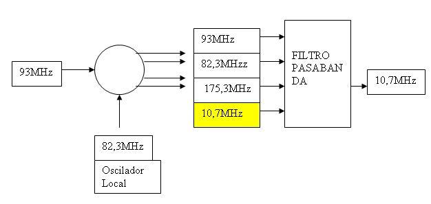 radar5fig4
