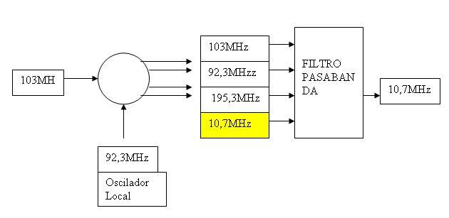 radar5fig5