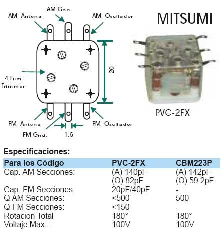 cv-caracteristicas